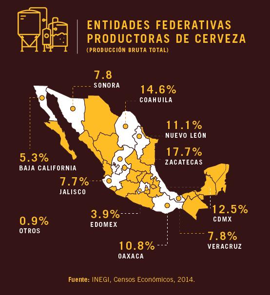 México produce algunas de las mejores cervezas artesanales