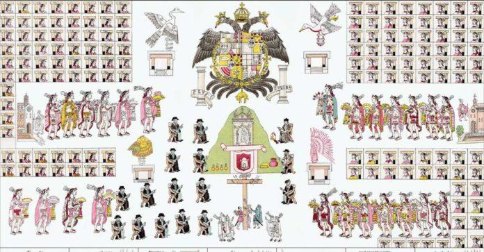 Conoce el Lienzo de Tlaxcala, una versión única de la conquista de México